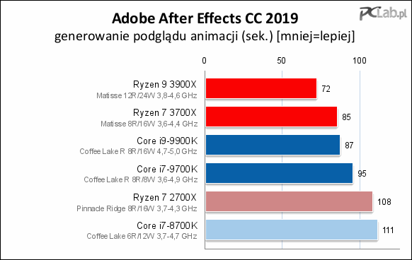Adobe1
