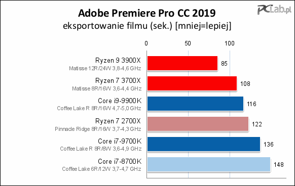 Adobe3b